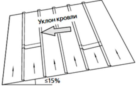 монтаж фольгоизола